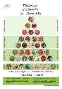 Piràmide_d'aliments_de_l'Empordà_Solució_DINA3.pdf